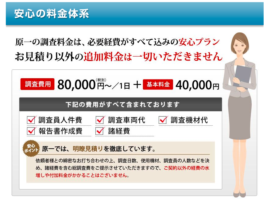 日本全国で評判の原一探偵事務所