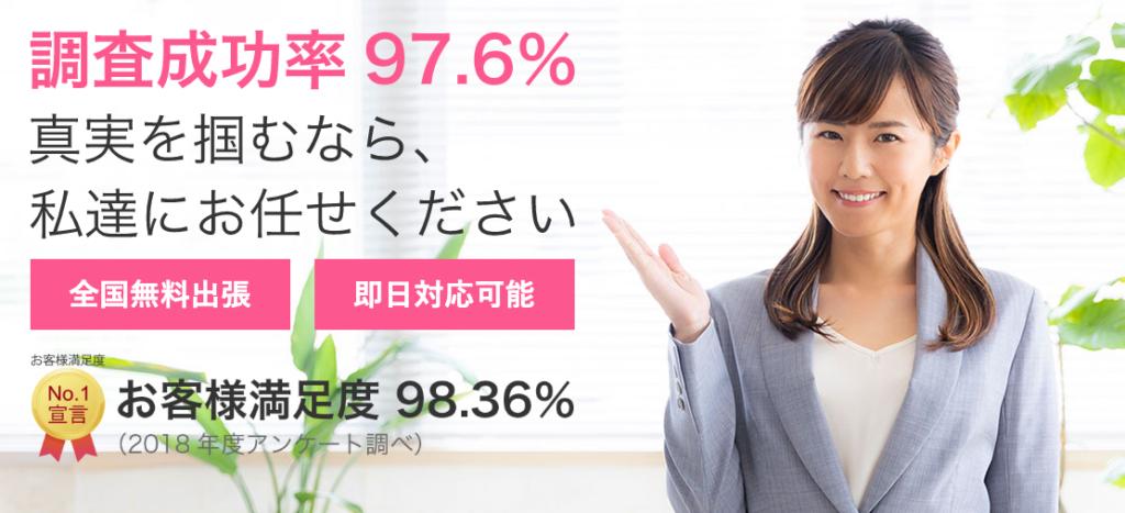 【理由①】調査成功率97.6%の実績